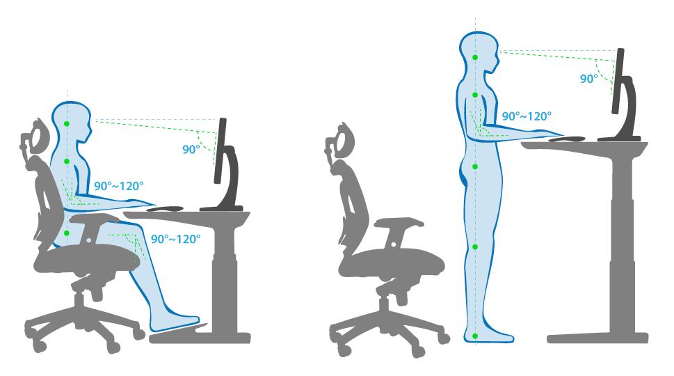 Prawidłowa pozycja ciała do pracy biurowej przy komputerze