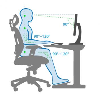 Ergonomia pracy przy biurku komputerze