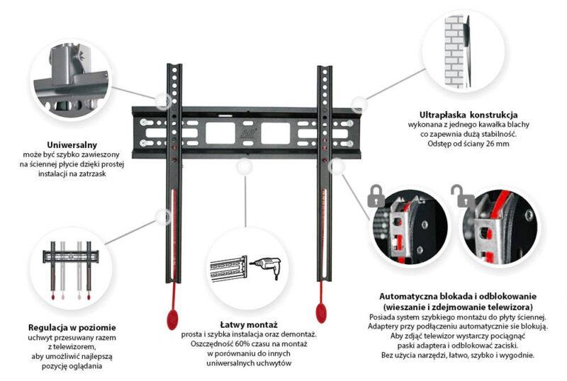 Ultra płaski uchwyt do telewizora NB D2-F specyfikacja